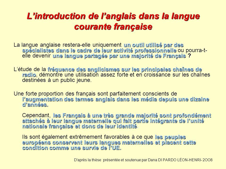 L'introduction de l'anglais dans la langue courante française