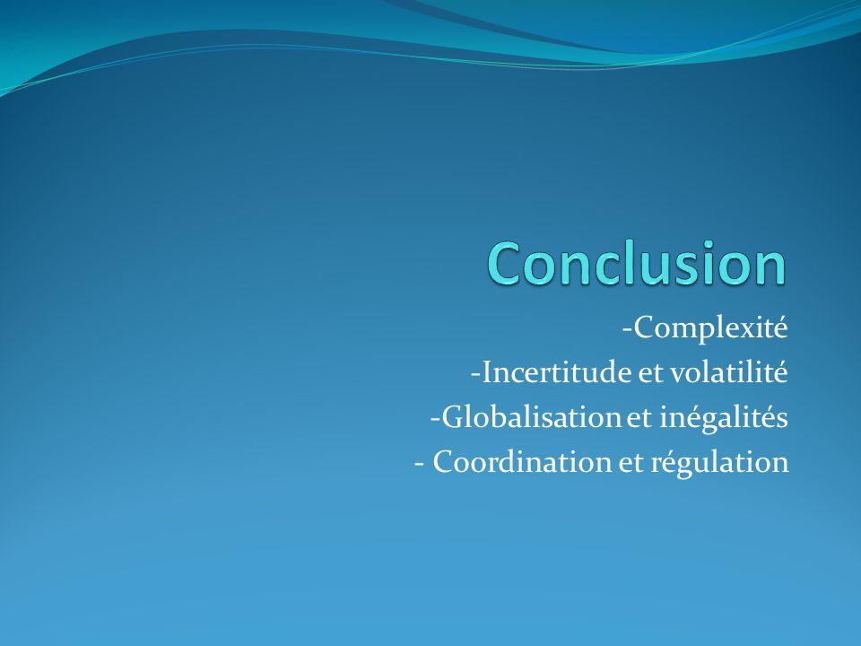 Conclusion -Complexité -Incertitude et volatilité