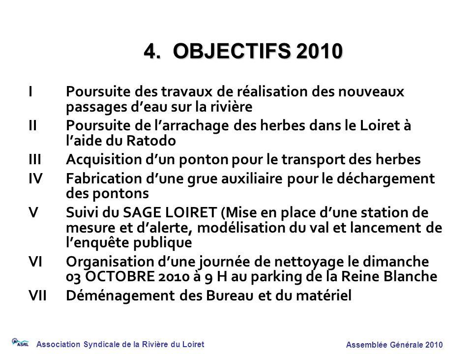 4. OBJECTIFS 2010