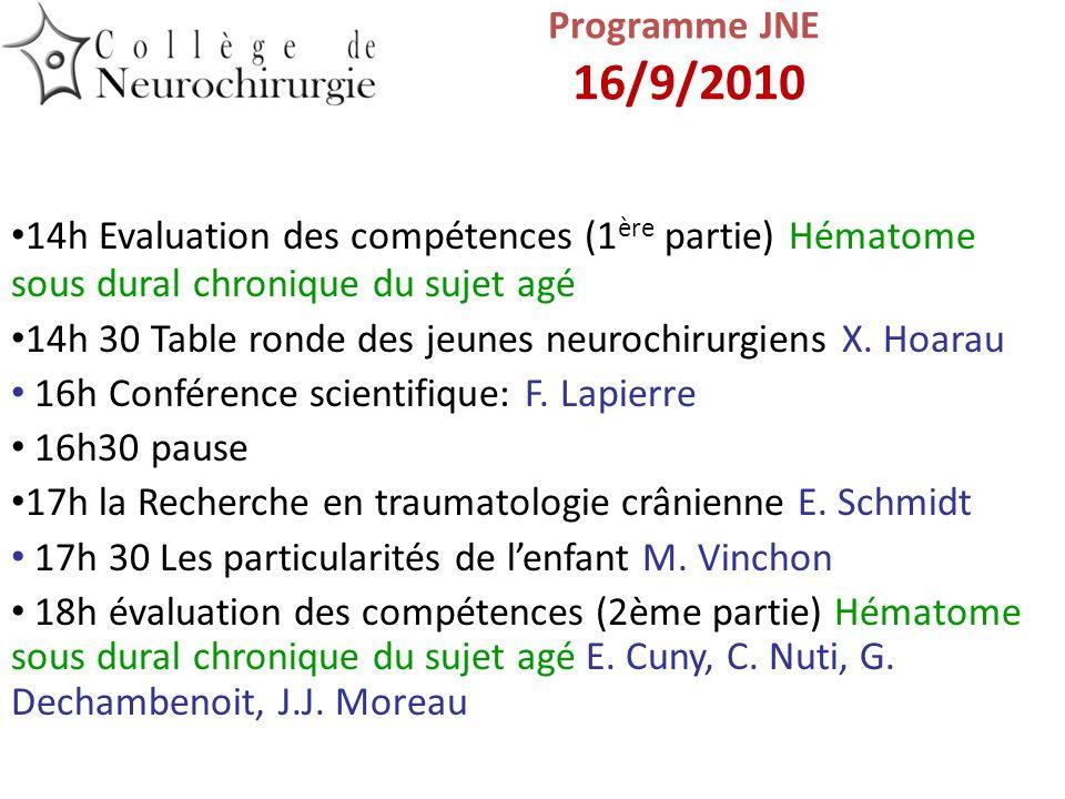 Programme JNE 16/9/2010 14h Evaluation des compétences (1ère partie) Hématome sous dural chronique du sujet agé.