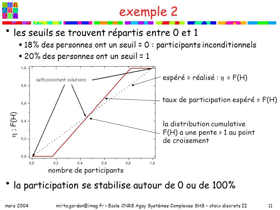 exemple 2 les seuils se trouvent répartis entre 0 et 1