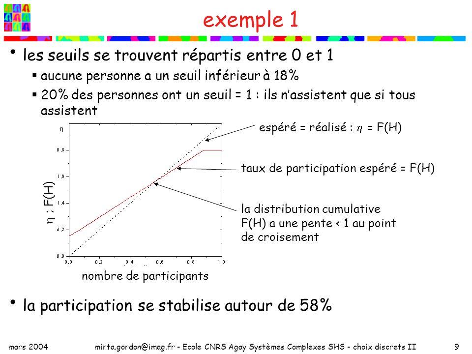 exemple 1 les seuils se trouvent répartis entre 0 et 1