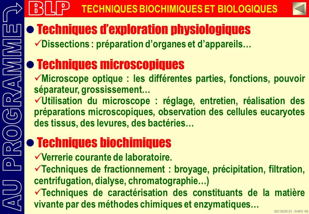 BLP AU PROGRAMME Techniques d'exploration physiologiques