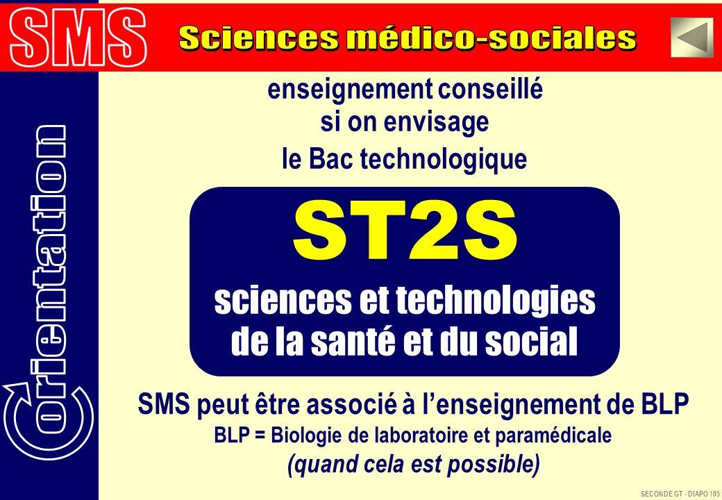 ST2S sciences et technologies de la santé et du social SMS