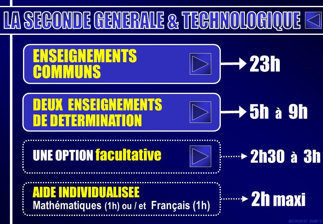 LA SECONDE GENERALE & TECHNOLOGIQUE