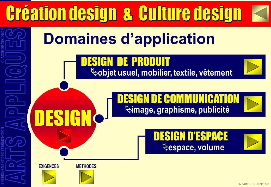 DESIGN Domaines d'application Création design & Culture design