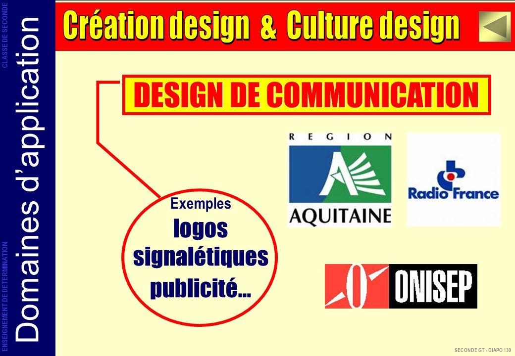 DESIGN DE COMMUNICATION Domaines d'application