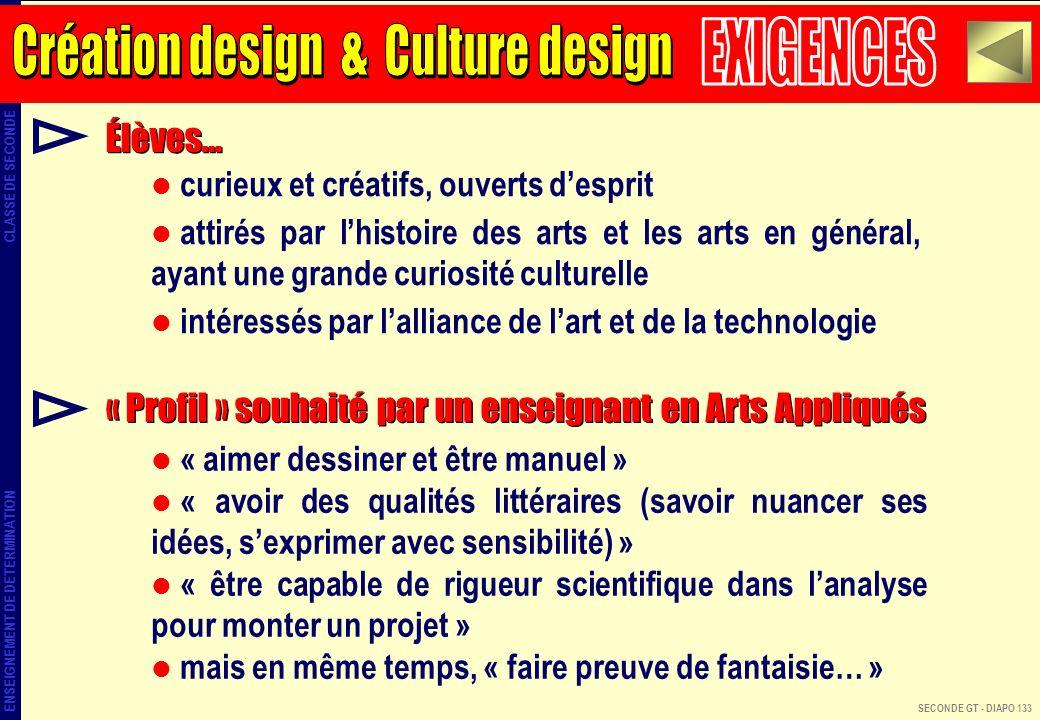 Création design & Culture design