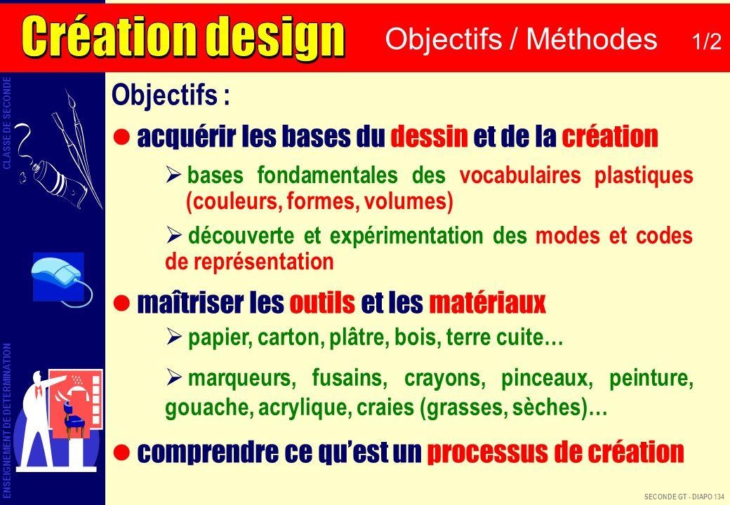 Création design Objectifs / Méthodes 1/2 Objectifs :