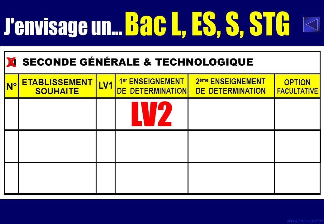 LV2 x Bac L, ES, S, STG J envisage un...