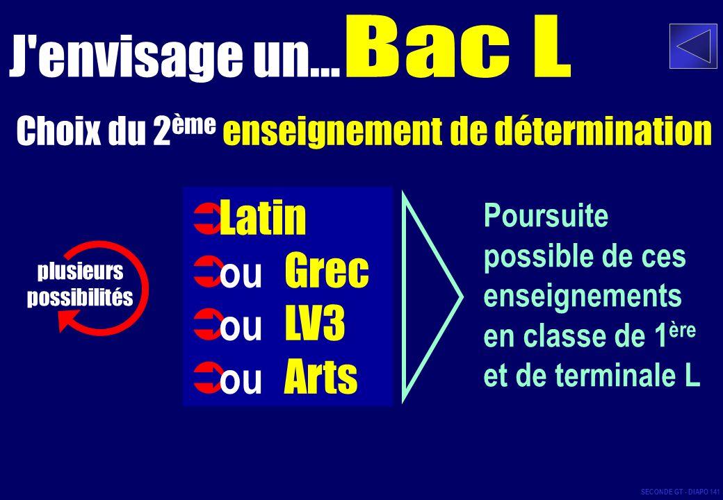 Latin ou Grec ou LV3 ou Arts