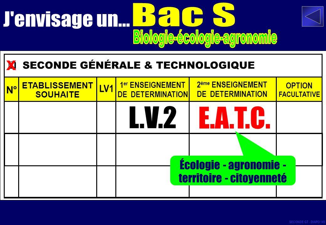 L.V.2 E.A.T.C. x Bac S J envisage un... Biologie-écologie-agronomie
