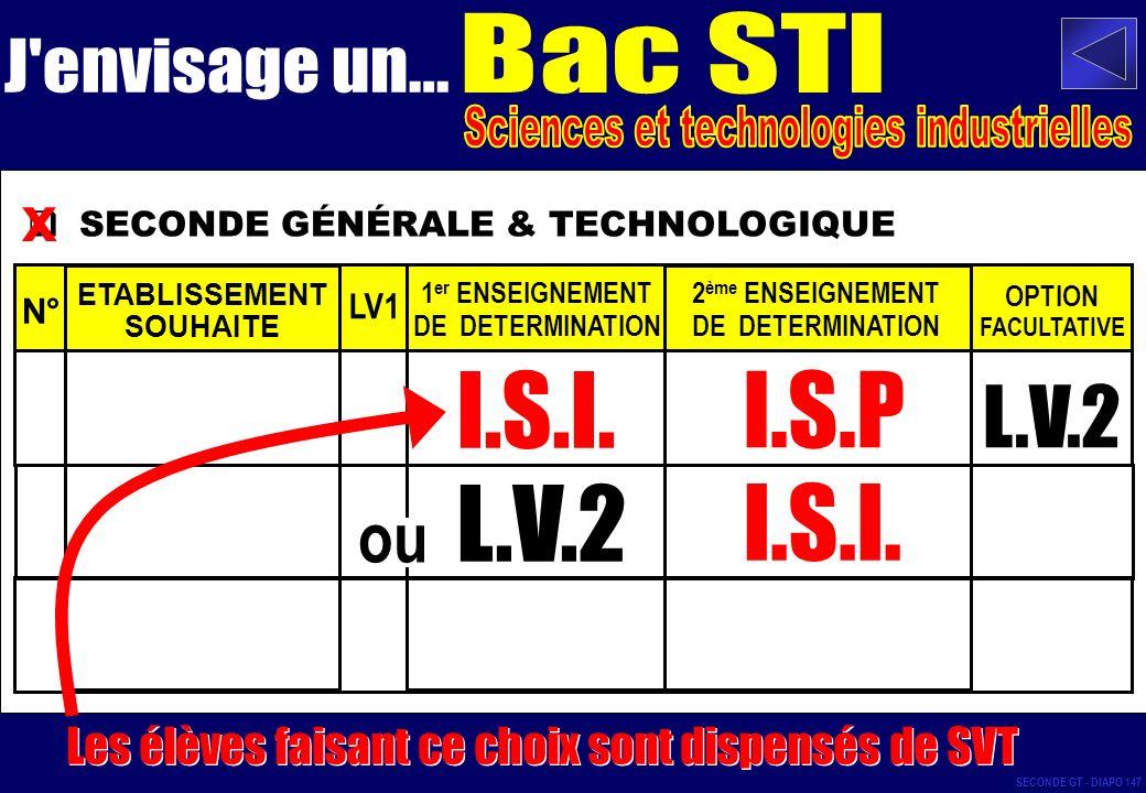 I.S.I. I.S.P L.V.2 I.S.I. L.V.2 ou x Bac STI J envisage un...