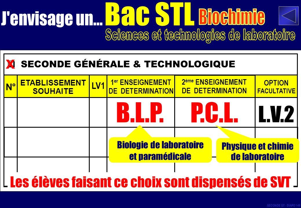 B.L.P. P.C.L. L.V.2 x Bac STL Biochimie J envisage un...