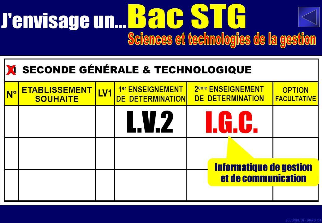 L.V.2 I.G.C. x Bac STG J envisage un...