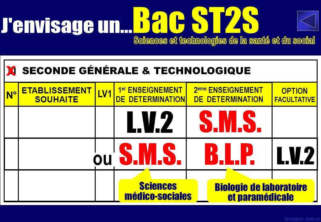L.V.2 S.M.S. S.M.S. B.L.P. L.V.2 ou x Bac ST2S J envisage un...