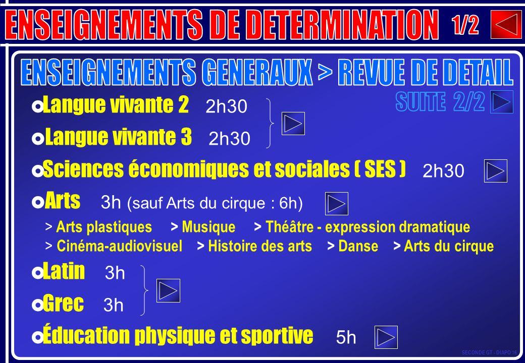 ENSEIGNEMENTS DE DETERMINATION 1/2