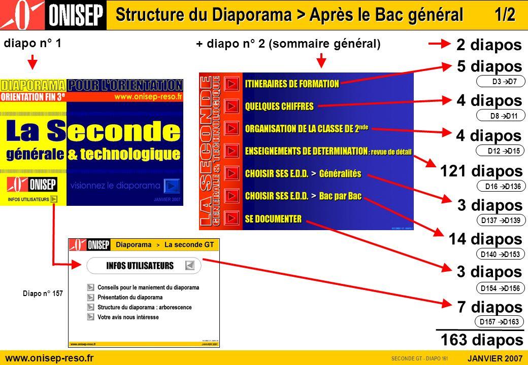 Structure du Diaporama > Après le Bac général 1/2