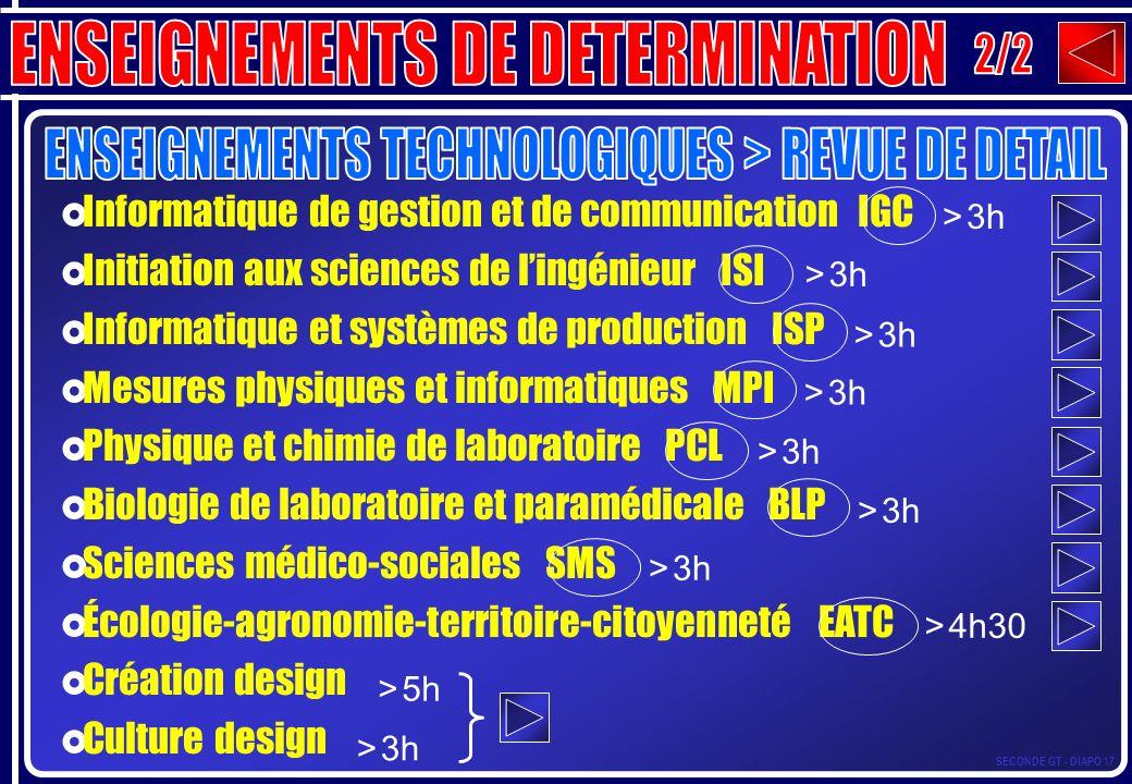 ENSEIGNEMENTS DE DETERMINATION 2/2
