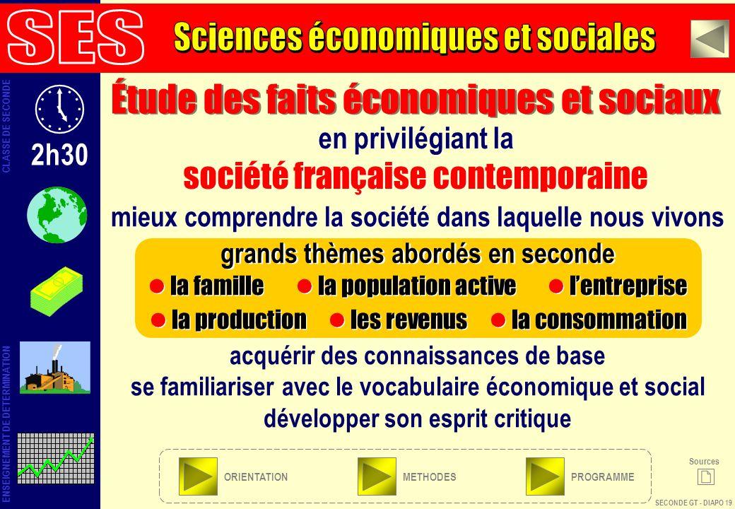 Étude des faits économiques et sociaux