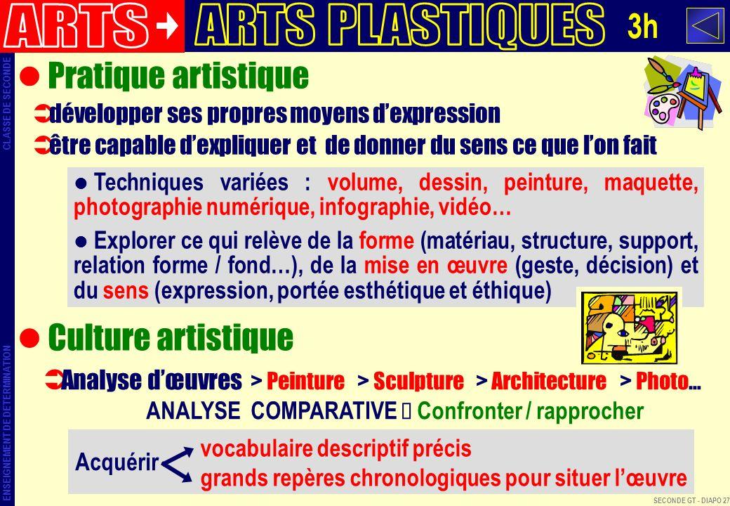 ARTS ARTS PLASTIQUES 3h Pratique artistique Culture artistique