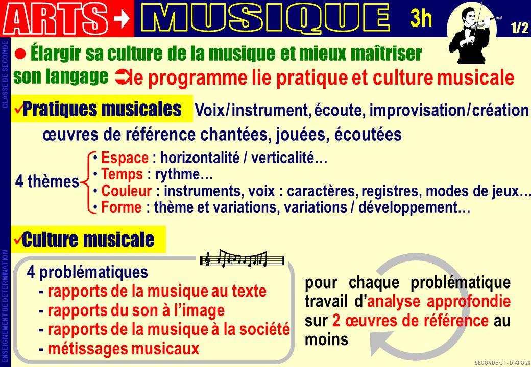 ARTS MUSIQUE 3h le programme lie pratique et culture musicale