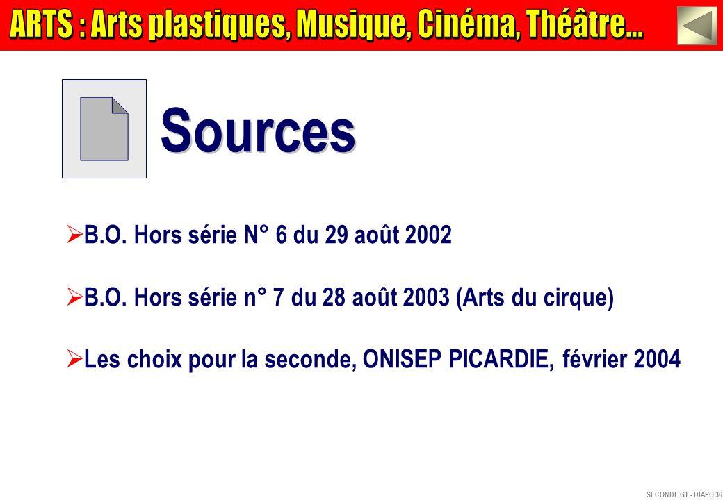 ARTS : Arts plastiques, Musique, Cinéma, Théâtre...