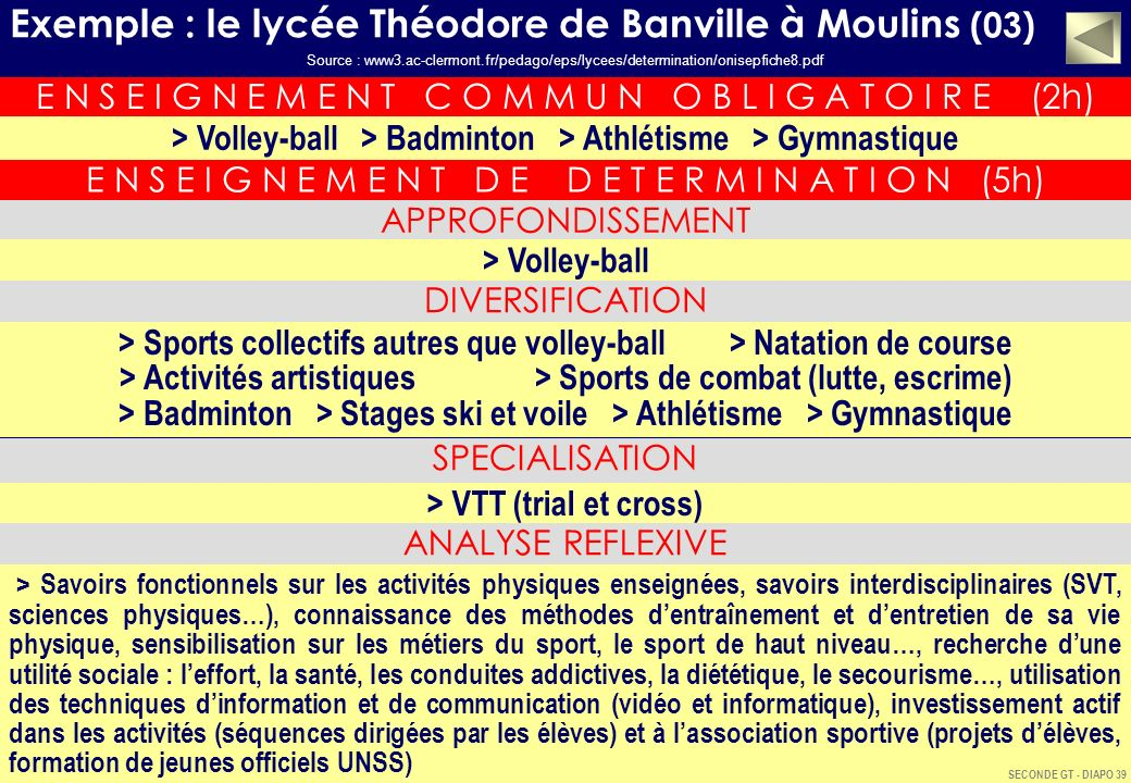 Exemple : le lycée Théodore de Banville à Moulins (03)