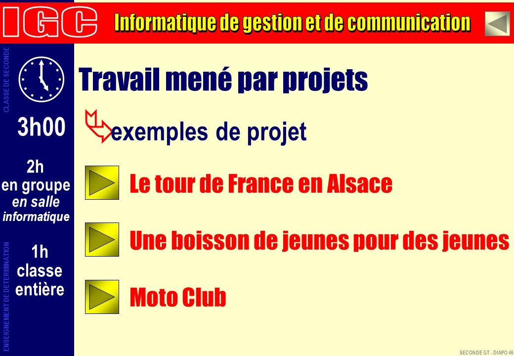 exemples de projet Travail mené par projets 3h00 IGC