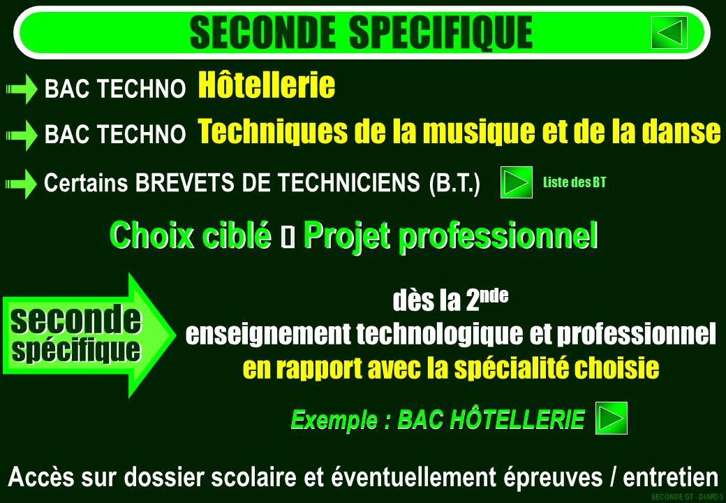 Exemple : BAC HÔTELLERIE