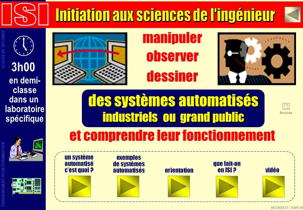 des systèmes automatisés