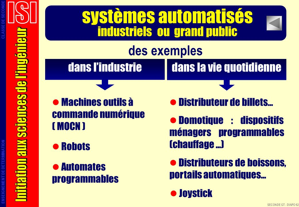systèmes automatisés ISI des exemples