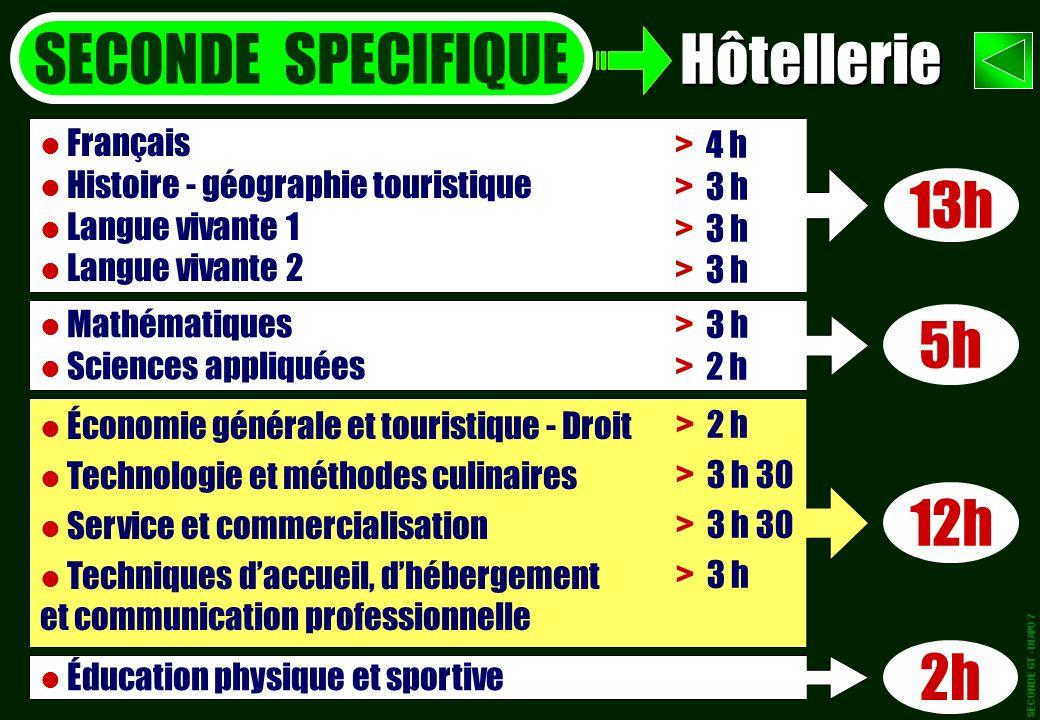 SECONDE SPECIFIQUE Hôtellerie 13h 5h 12h 2h Français