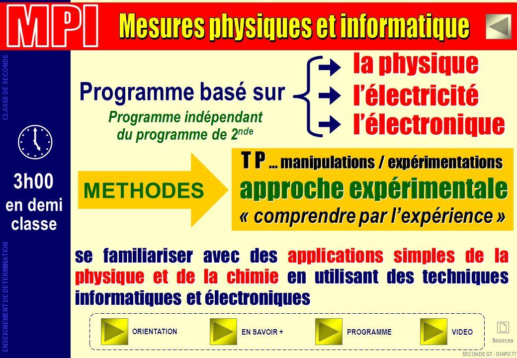 Programme indépendant « comprendre par l'expérience »