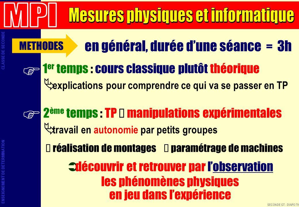 F F MPI Mesures physiques et informatique