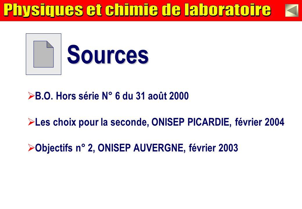 Physiques et chimie de laboratoire