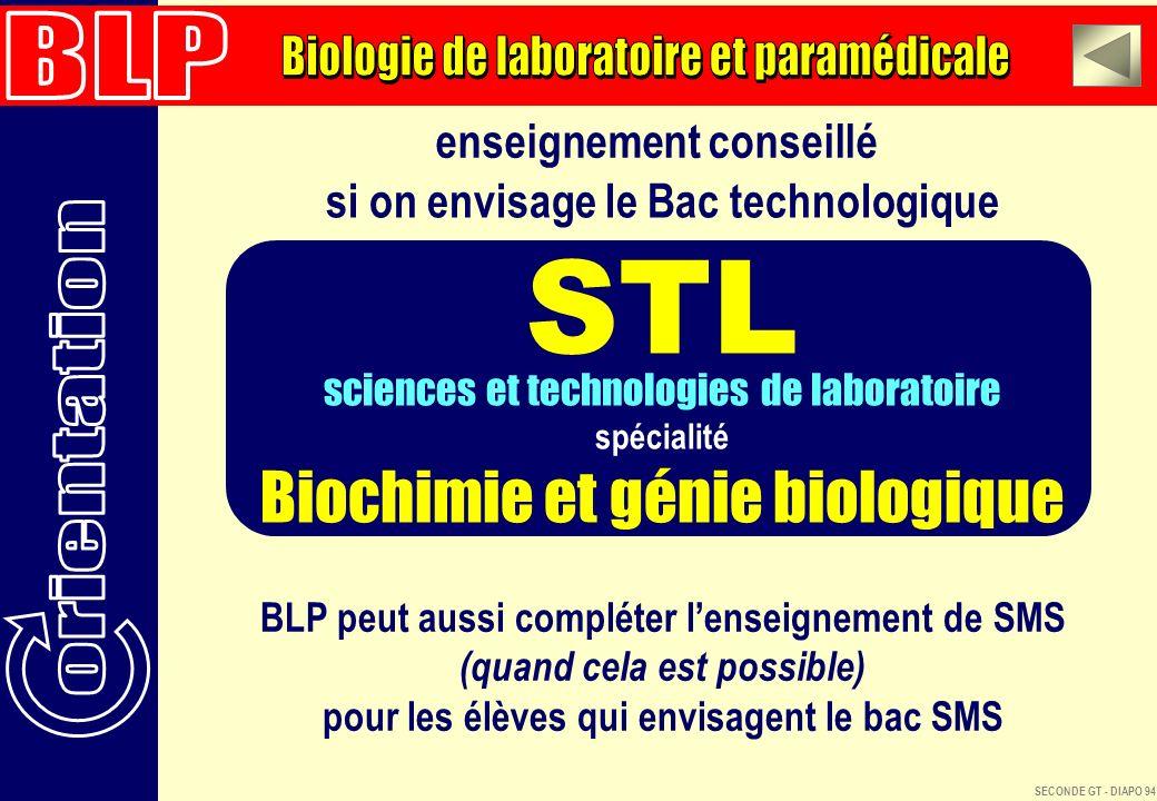 STL Biochimie et génie biologique BLP