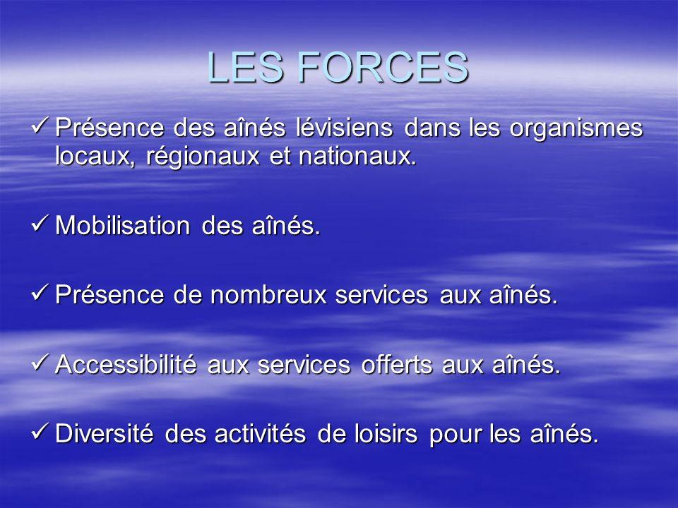 LES FORCES Présence des aînés lévisiens dans les organismes locaux, régionaux et nationaux. Mobilisation des aînés.