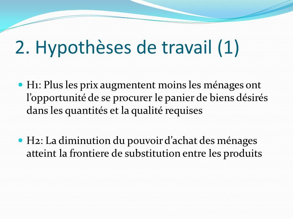 2. Hypothèses de travail (1)