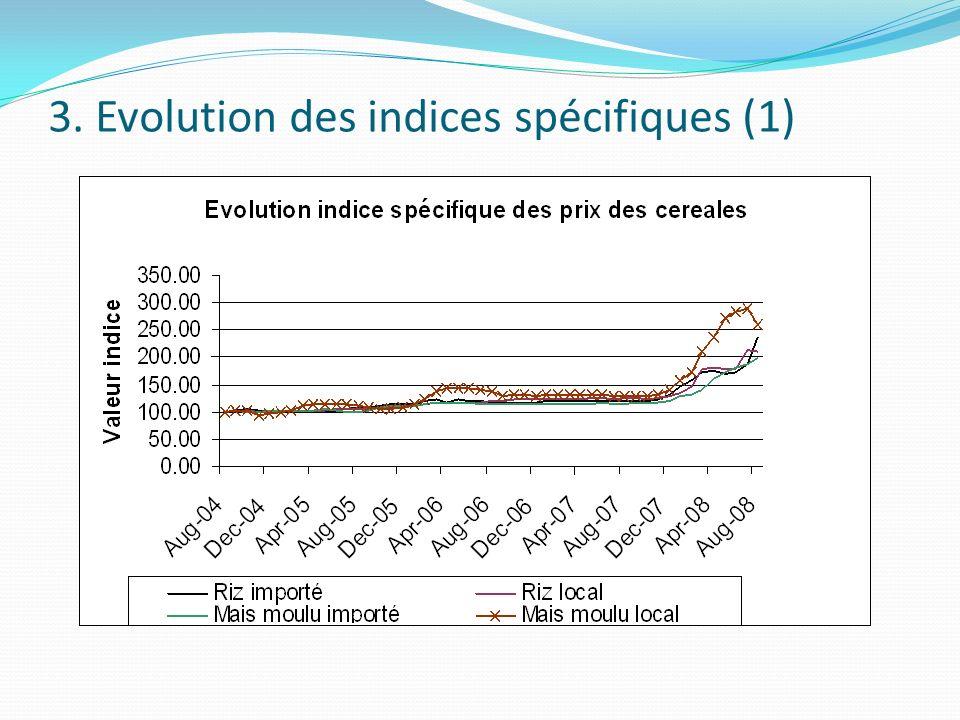3. Evolution des indices spécifiques (1)