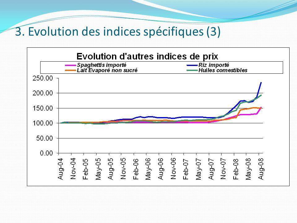 3. Evolution des indices spécifiques (3)