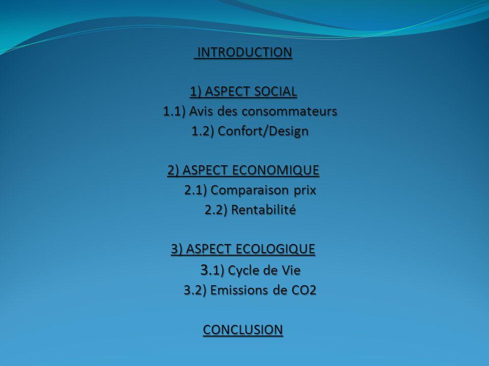 1.1) Avis des consommateurs