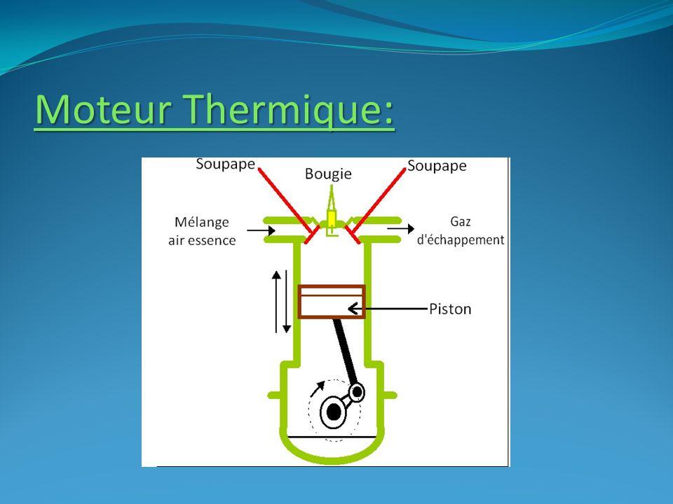 Moteur Thermique: