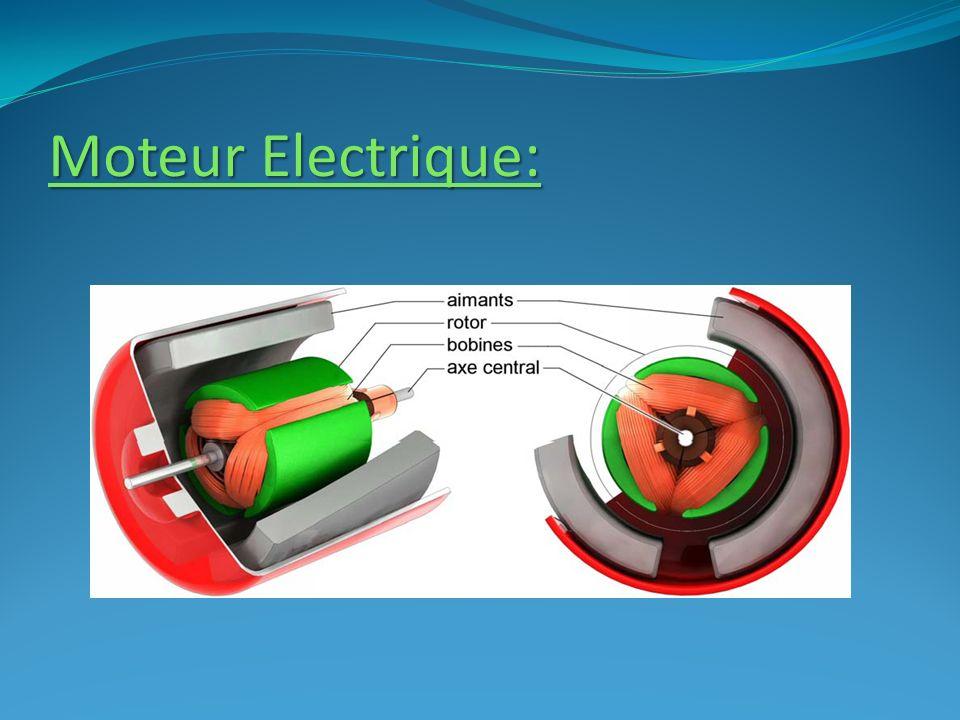 Moteur Electrique: