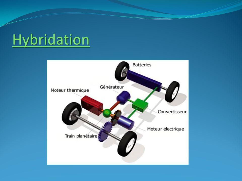Hybridation