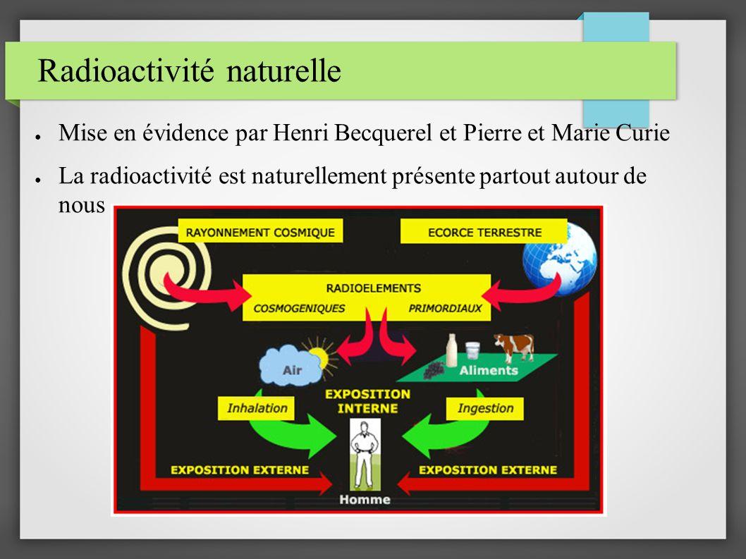 Radioactivité naturelle
