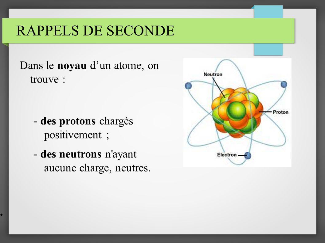 RAPPELS DE SECONDE Dans le noyau d'un atome, on trouve :
