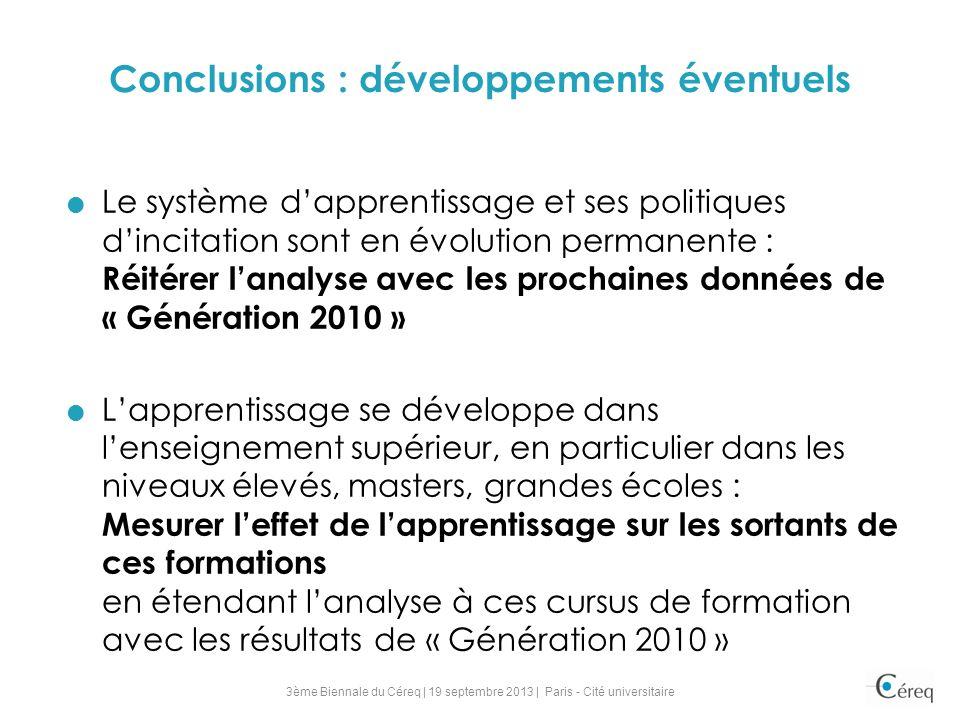 Conclusions : développements éventuels