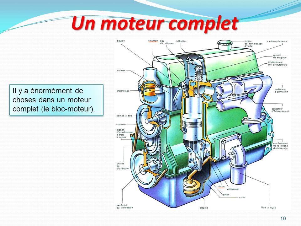 Un moteur complet Il y a énormément de choses dans un moteur complet (le bloc-moteur).