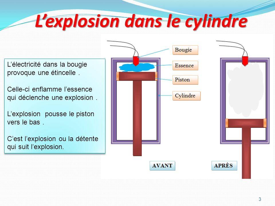 L'explosion dans le cylindre